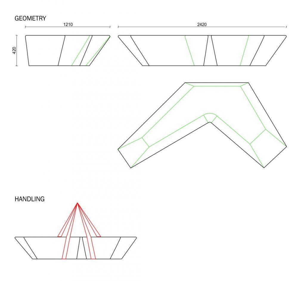 Plan Bench Boomerang