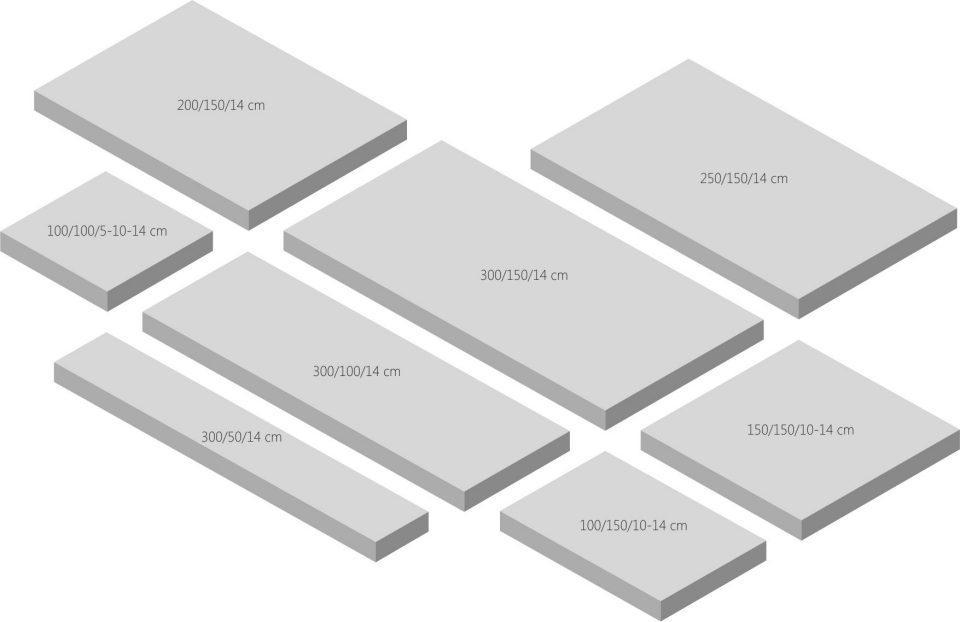 FASONADO frequent dimensions