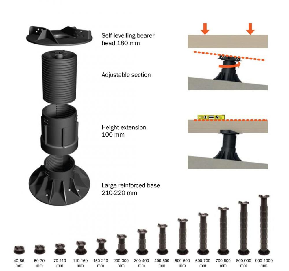 Delightful Plan RYNO DECK Self Levelling Adjustable Decking Pedestal