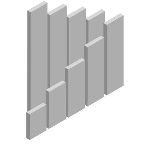 Walls and Palissades